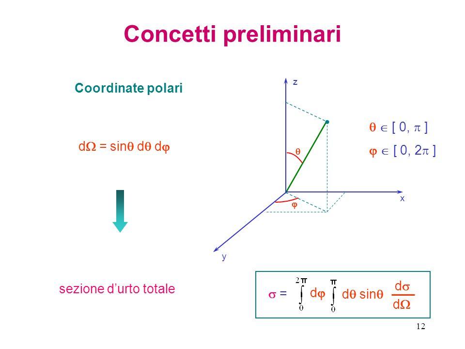 Concetti preliminari Coordinate polari   [ 0,  ]   [ 0, 2 ]